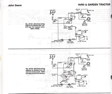 how can i see a wiring diagram for a deere 212