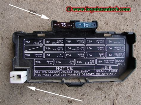 fuse box   toyota pickup toyota auto fuse box diagram