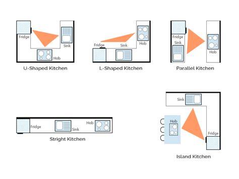 kitchen design work triangle the kitchen work triangle dominica vibes news 4615