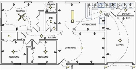 electrical symbols    home electrical wiring