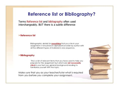 citing referencing and bibliographies
