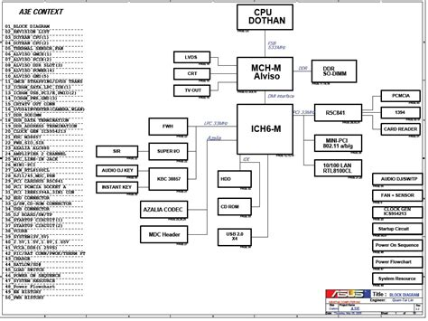 Motherboard Schematic Diagram by Laptop Motherboard Circuit Diagram Free Version Free