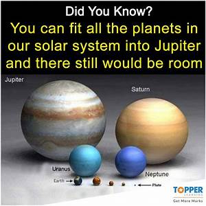 #DidYouKnow You can fit all the planets in our solar ...