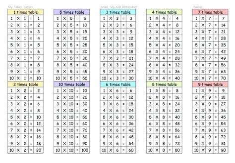 multiplication worksheet grade