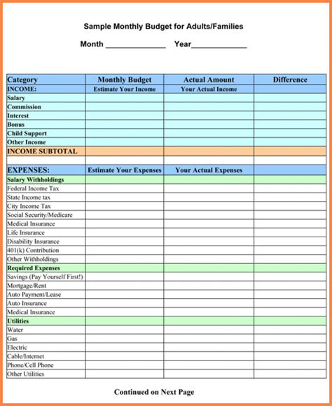 monthly budget template sheets 10 home monthly budget spreadsheet excel spreadsheets
