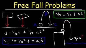 Free Fall Physics Problems  U0026 Solutions  Acceleration Due To Gravity Explained  Examples