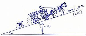 Calcul Puissance Moteur : attelage hippomobile lectrique page 10 forums des nergies chauffage isolation ~ Medecine-chirurgie-esthetiques.com Avis de Voitures
