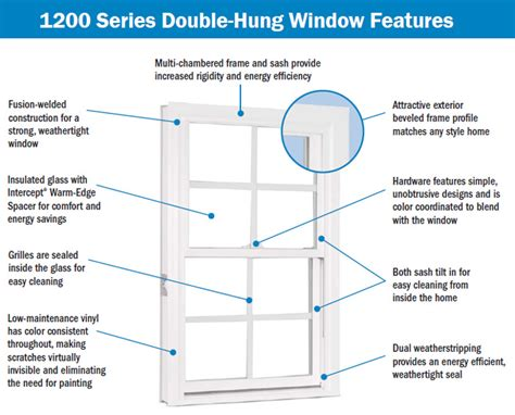 windows building supplies for pa md nj
