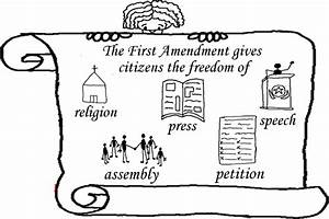 Bill of Rights - U.S. Constitution