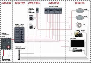 Jon Boat Light Wiring Diagram : onze projecten hooymans elektrotechniek ~ A.2002-acura-tl-radio.info Haus und Dekorationen