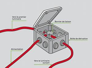 comment raccorder des eclairages exterieurs leroy merlin With comment installer un lampadaire exterieur
