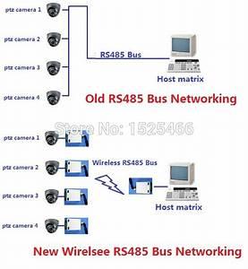 2019 1 Master 4 Slave 433m Wireless Rs485 Bus Rf Serial Port Uart Transceiver Module Dtu For Ptz