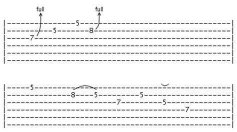 Easy Guitar Lessons - What is a Guitar Lick