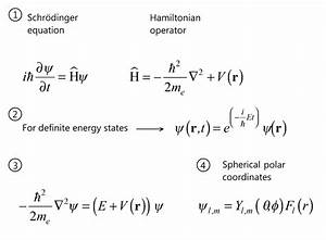 Derivation Of Schrodinger Equation For Hydrogen Atom ...