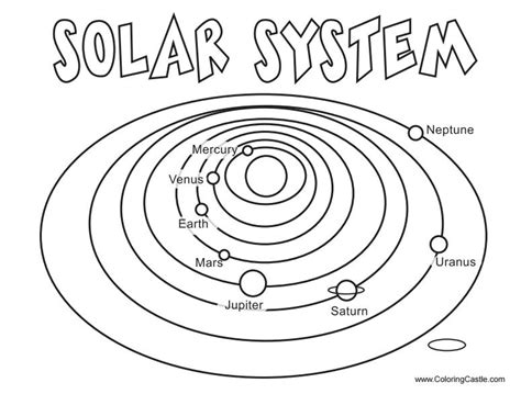 solar system clipart black and white solar system coloring pages coloring rocks