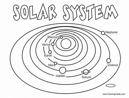 Solar System Coloring Pages Sun