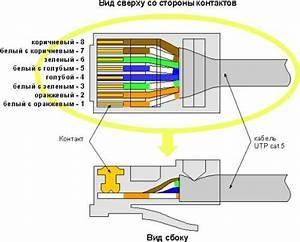 U6700 U826f U304b U3064 U6700 U3082 U5305 U62ec U7684 U306a 2 Pair Lan Cable Crimping