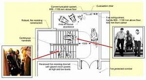 10 Best Fire Fighting Guide Line Images On Pinterest