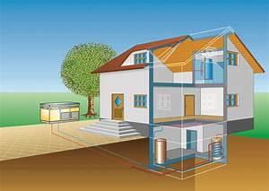 Luft Wärme Pumpe : luftw rmepumpe bundesverband w rmepumpe bwp e v ~ Buech-reservation.com Haus und Dekorationen