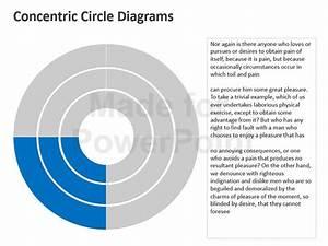 Concentric Circle Diagram