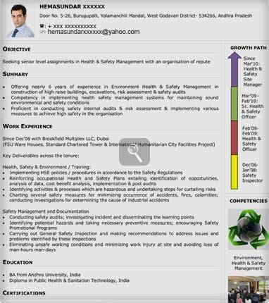 naukri resume writing services in chennai stonewall services