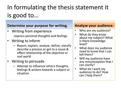 writing an effective thesis statement ppt ppt the research paper powerpoint presentation id 3017934