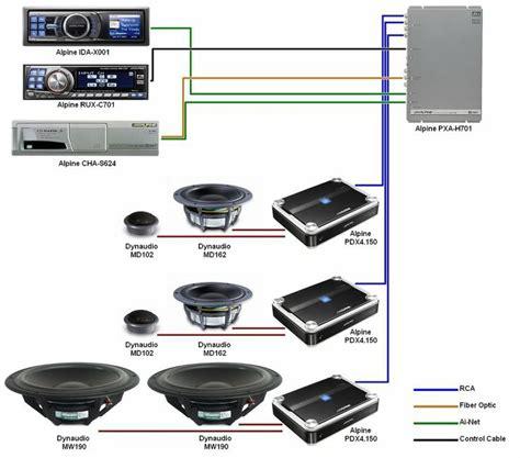 Car Sound System Diagram Gallery For Xcb Xecar