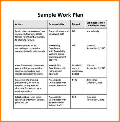 work plan examples  invoice letter