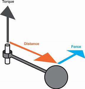 Torque Conversion Calculator - Electrical Engineering ...  Torque