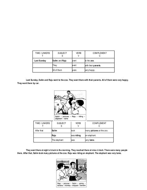 essay sample upsr durdgereportwebfccom