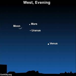 Tonight: See the moon and three cosmic neighbors | WeatherPlus