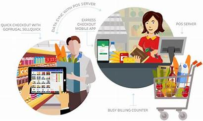Supermarket Billing Software Retail Pos Departmental Gofrugal