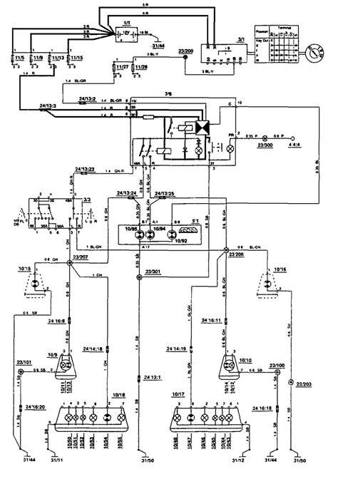 volvo 850 1993 wiring diagrams hazard l