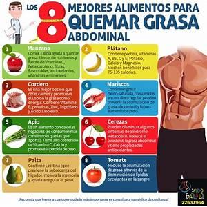 Los 8 mejores alimentos para quemar la grasa abdominal for Como quemar las grasas localizadas