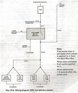 Installation Wiring Diagram For Industri : fuel delivery system wiring diagrams of a bmw 320i all ~ A.2002-acura-tl-radio.info Haus und Dekorationen
