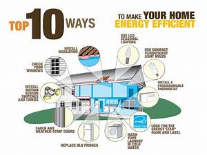 Top 10 ways to make your home energy efficient