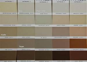 Les couleurs et leurs noms les couleurs quotneutresquot unik for Commentaire faire une couleur beige 12 blog