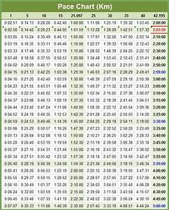 Marathon Pace Chart Km 25 Free Marathon Pace Charts Half Marathon Pace Chart