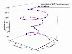 Splines Berechnen : mathematik ~ Themetempest.com Abrechnung