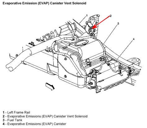 Cadillac Cts Evap Purge Solenoid Valve Wiring Diagram For