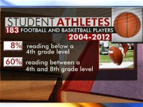 College Athletes Getting Paid Quotes Quotesgram. Adp Payroll Certification Online Support Tool. Get Rid Of Warts On Face True Psychic Readings. Business Attorney San Francisco. Alcohol Addiction Article Free Chegg Account. Rhode Island Divorce Lawyer Gmac Home Loans. Charleston Carpet Cleaning Azura Memory Care. 2005 Ford Mustang Specs Mdm Device Management. Viscoelastic Foam Mattresses