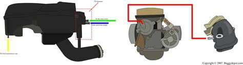Carter Wiring Diagram For Yerf Dog Kart Library