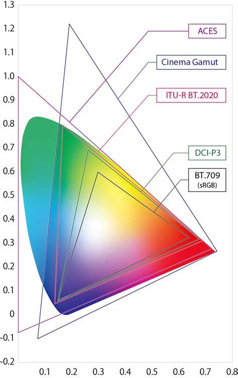 canon usa eos mark ii wide color spaces