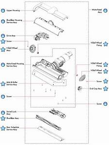 Dyson Dc59 Dc62 Motorhead Parts List