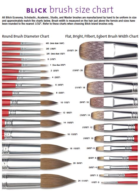paint brushes crafts painting painting