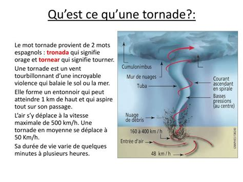 ppt les tornades powerpoint presentation id 1943589