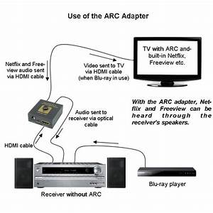 Hdmi-arc Hdmi To Arc Adapter