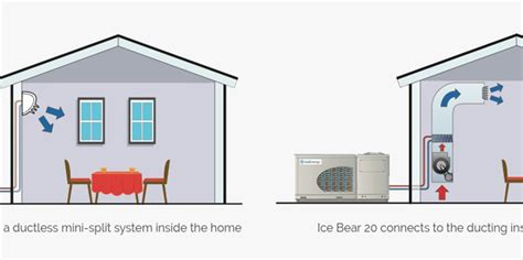 family heating and cooling garden city mini split systems ducted mini split system minisplits