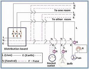 Domestic Electrical Wiring Circuits : electrical and electronics engineering domestic electric ~ A.2002-acura-tl-radio.info Haus und Dekorationen