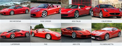 This list of all ferrari cars and models is your one stop ferrari vehicle model list, including photos of ferrari vehicles along with release dates and body. How To Tell The Difference Between Ferrari Models